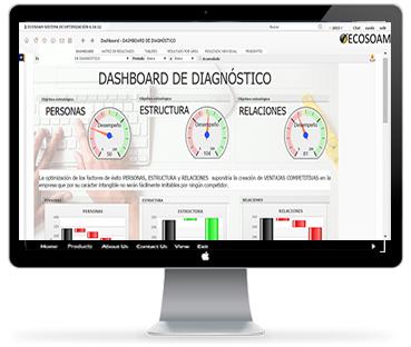 Imagen dashboard diagnóstico